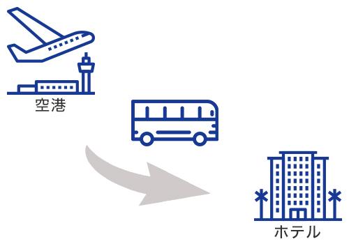ケアンズ空港(国際線)からツアーラウンジ又はケアンズ市内ホテルまで片道送迎(混乗)日本語