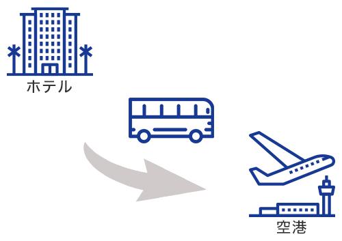 ケアンズ市内ホテルからケアンズ空港(国際線)まで片道送迎(混乗)日本語